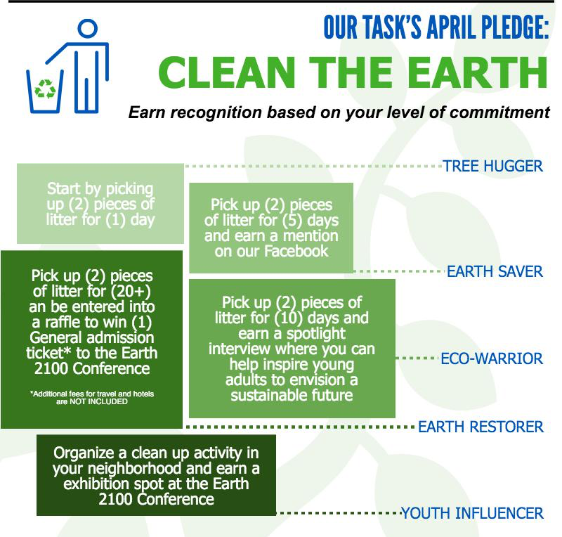 OurTask.ORG Global2100 Team's Task: Clean the Earth April 2016.